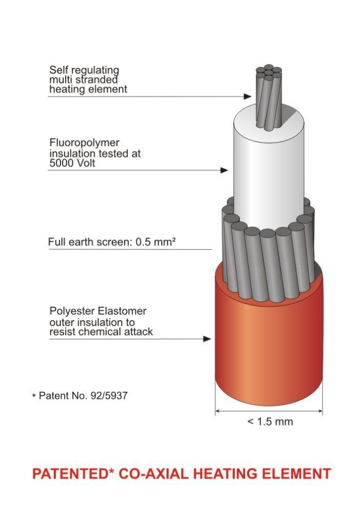 Floor Heating Element Design by Speedheat